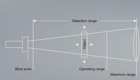 moduri functionare senzori ultrasonici